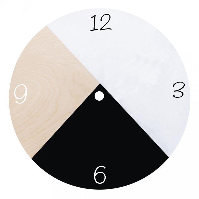 Eine Wanduhr mit den Ziffern 3, 6, 9 und 12.